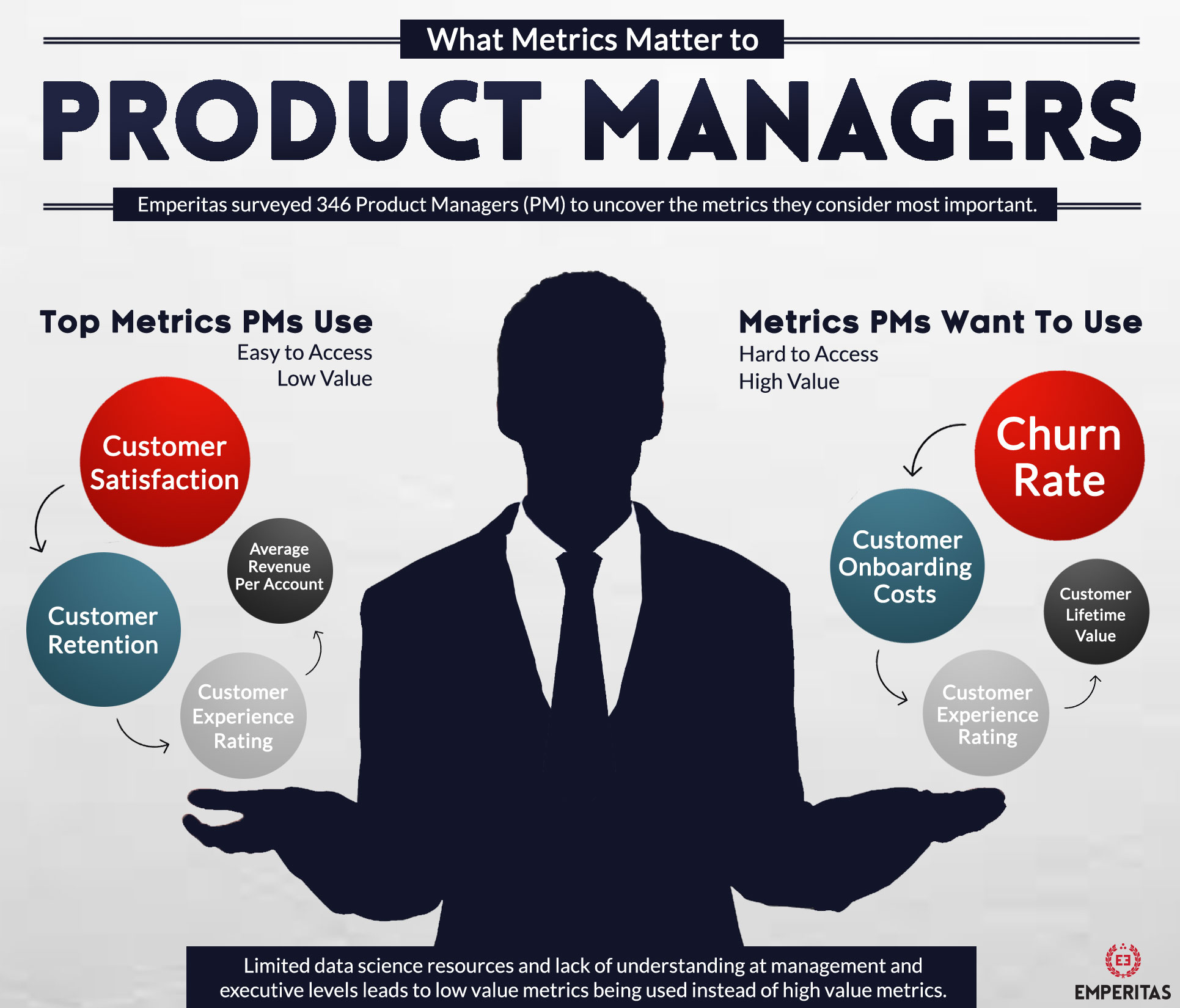 product-managers-top-metrics-emperitas